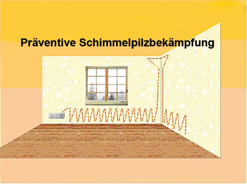 Wandtemperierung-Bild-mit-Heizmatte Klimaaktive Wandtemperierung